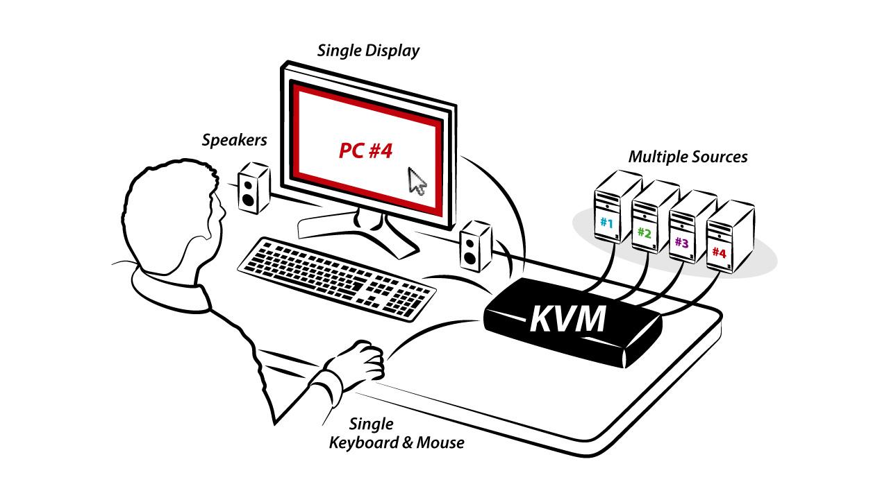 HSL_ILL_NS_4P_SH_KVM - diagram