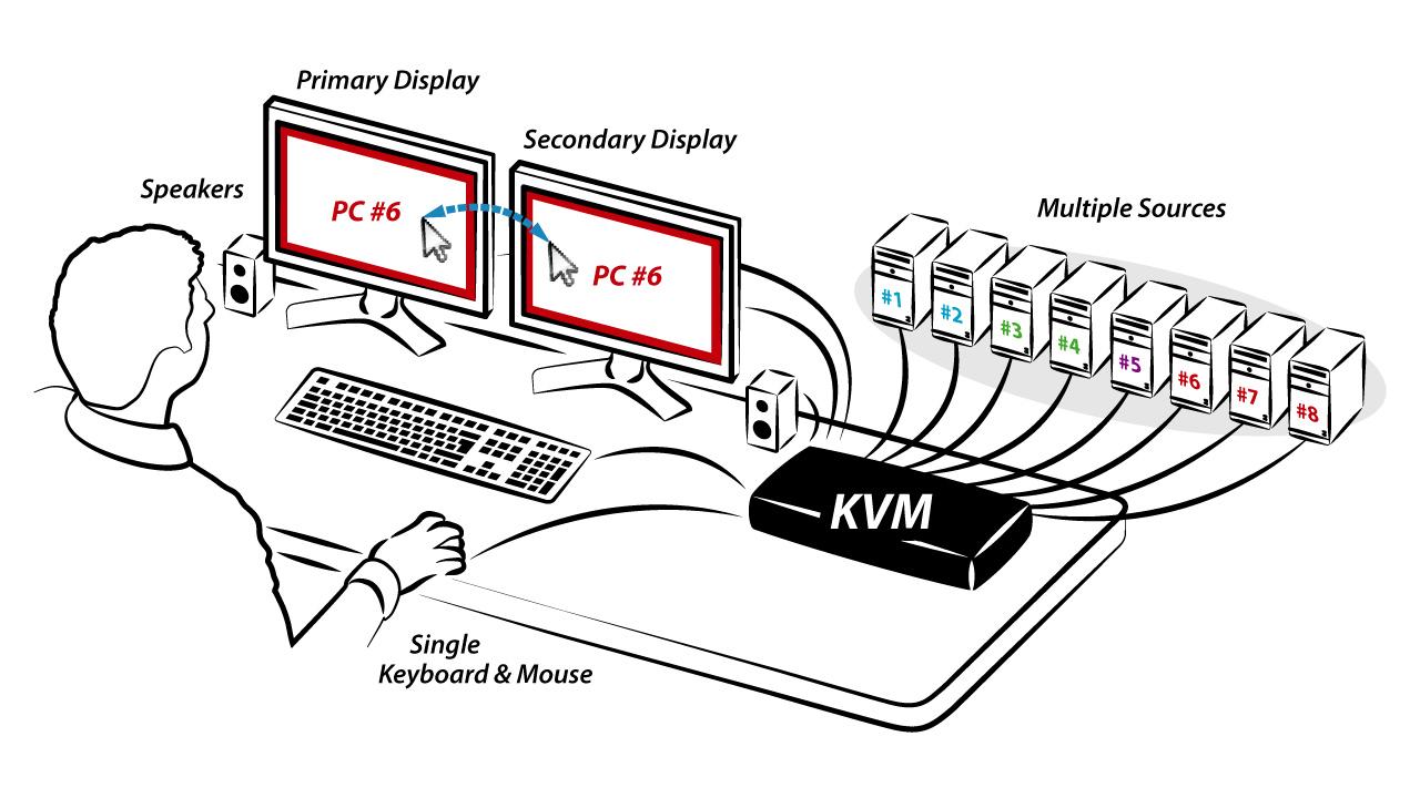 HSL_ILL_NS_8P_DH_KVM - diagram