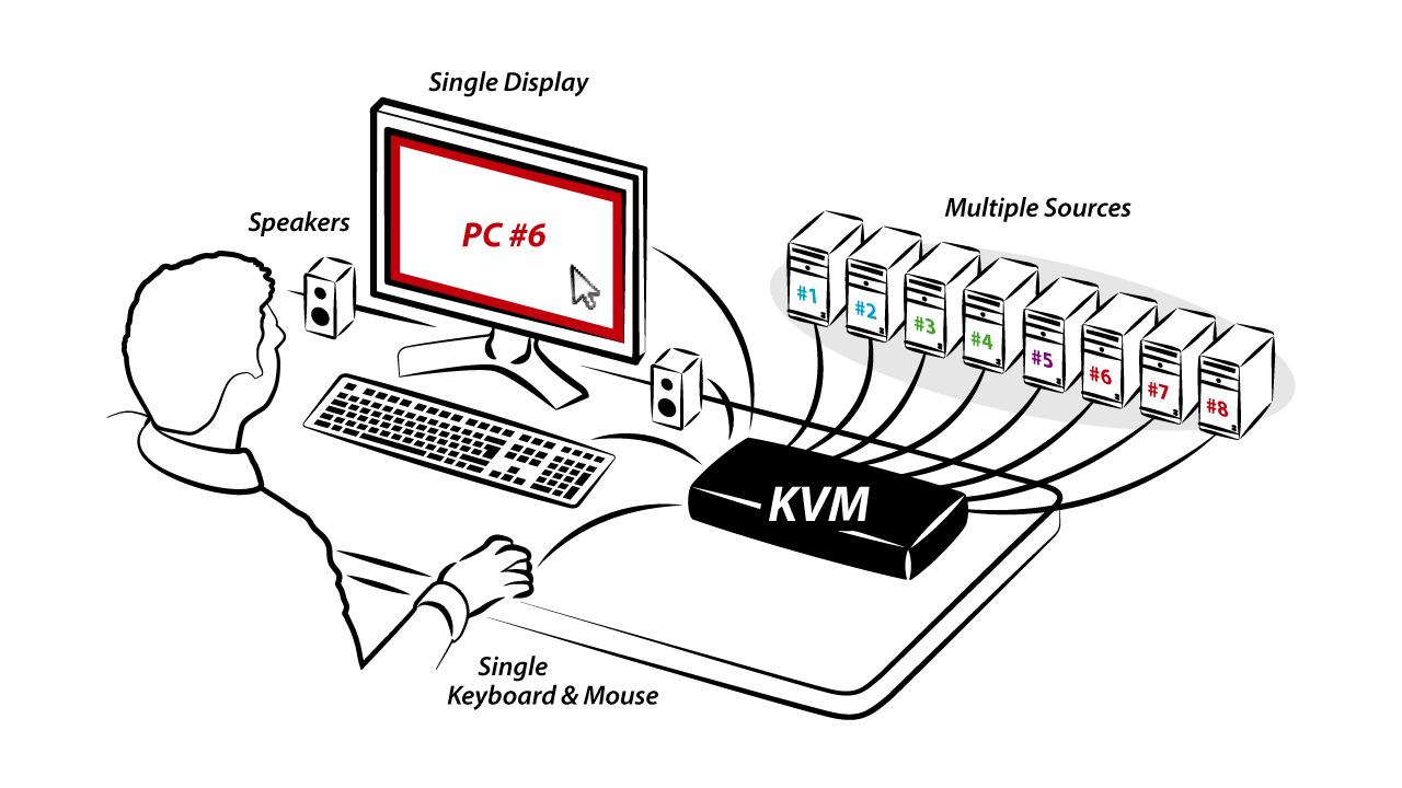 HSL_ILL_NS_8P_SH_KVM - diagram