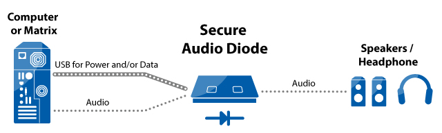 ILL_Audio-Diode_System-Diagram