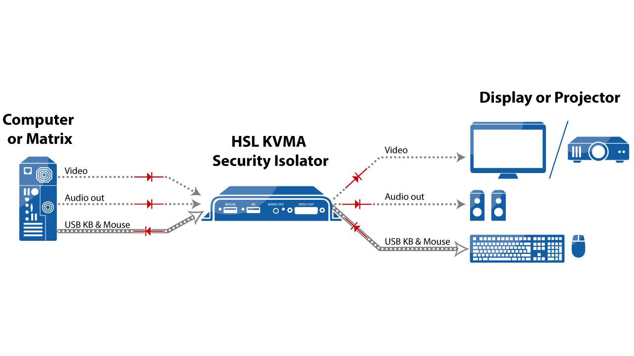 ILL_ISOLATORS_FI11X_System-Diagram