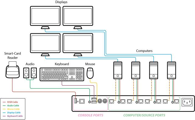 ILL_HSL_KM_4P_System-Diagram