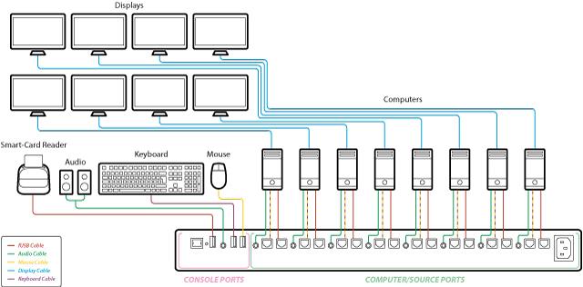 ILL_HSL_KM_8P_System-Diagram