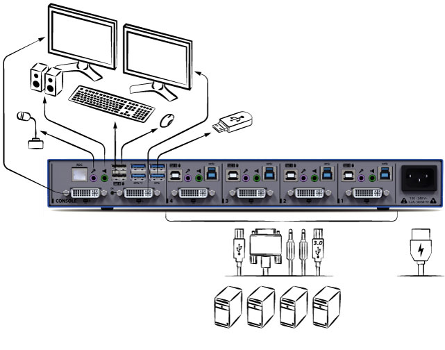 ILL_QIG_HSL_MM_NS_4P_KVM_System-Diagram