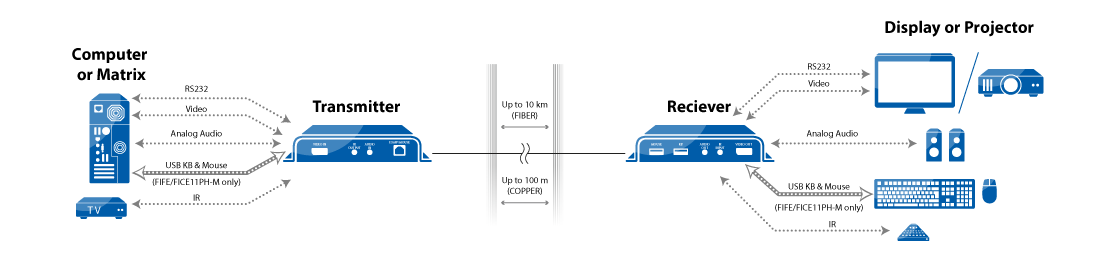ILL_EXTENDER_non_secure_System-Diagram