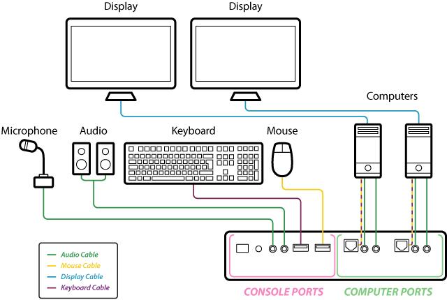 ILL_HSL_NS_KM_2P_System-Diagram