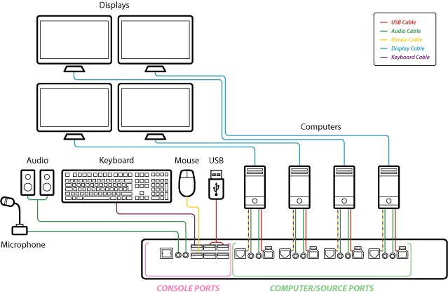 ILL_HSL_NS_KM_4P_System-Diagram