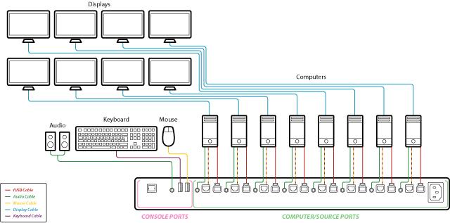 ILL_HSL_NS_KM_8P_System-Diagram