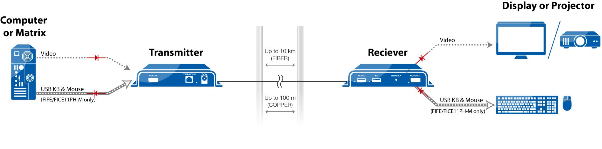 ILL_Transmitter_System Diagram